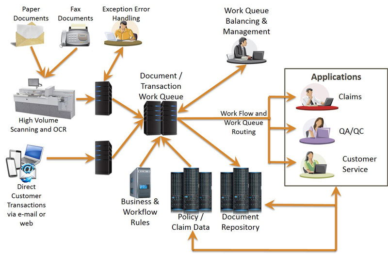 Computerized Enrollment Transaction System in San Pedro Essay
