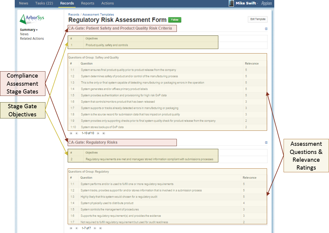 Arborsys regulatory compliance assessment services and for Regulatory plan template